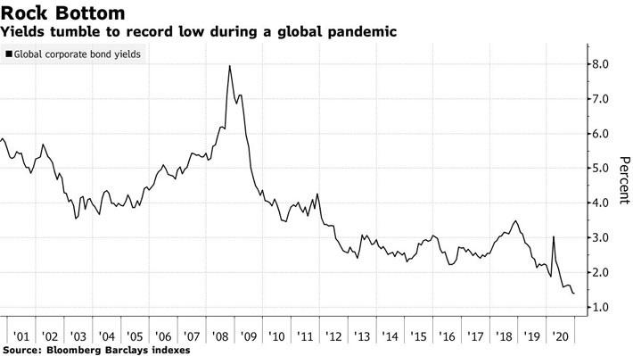 """Nhìn lại cơn sốt đầu cơ """"càn quét"""" thị trường toàn cầu năm 2020 - Ảnh 4."""