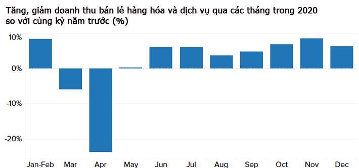 CNBC: Việt Nam có thể là nền kinh tế tăng trưởng mạnh nhất châu Á năm 2020 - Ảnh 4.