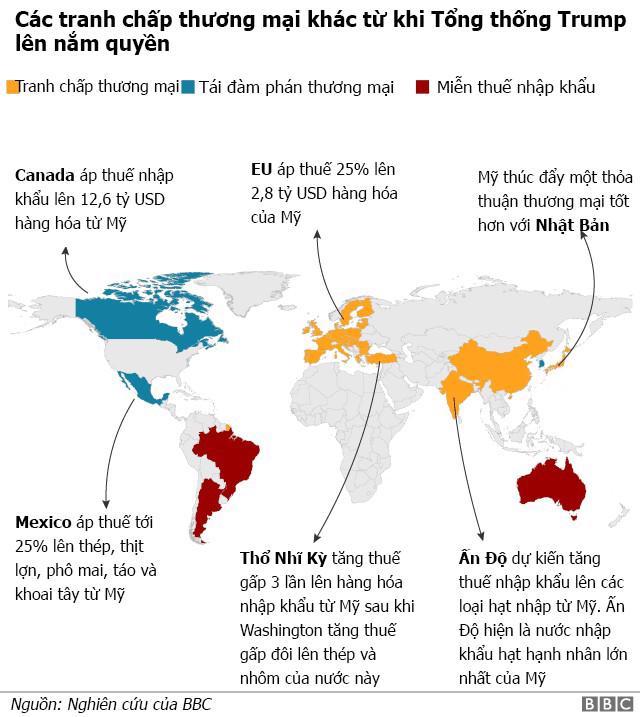 """""""Cân đong"""" tổn hại chiến tranh thương mại Mỹ - Trung tới thời điểm này - Ảnh 5."""