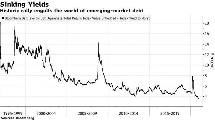 """Nhìn lại cơn sốt đầu cơ """"càn quét"""" thị trường toàn cầu năm 2020 - Ảnh 5."""