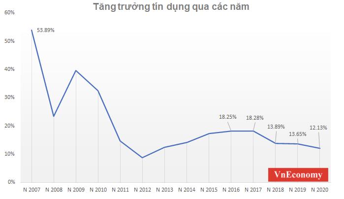 """""""Nỗ lực bền bỉ của doanh nghiệp là yếu tố quan trọng nhất giúp Việt Nam trụ vững"""" - Ảnh 1."""