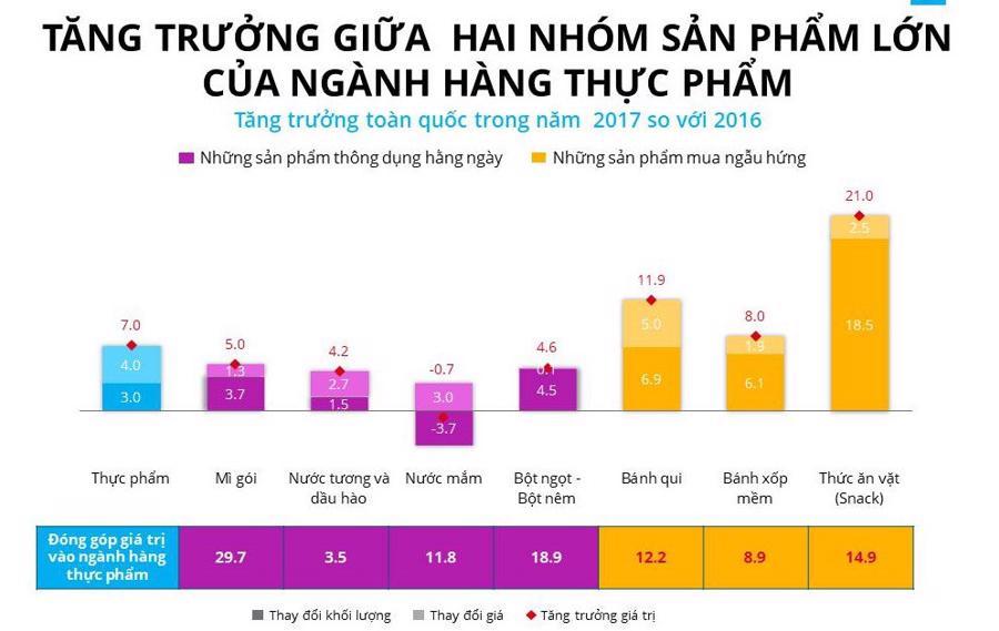 Thức ăn nhanh là ngành hàng đang lên ngôi tại Việt Nam - Ảnh 1.