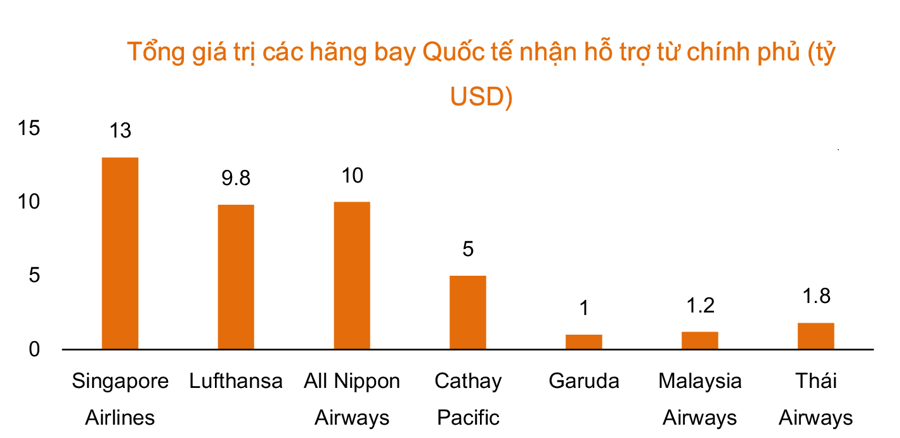 Tổng giám đốc SCIC: Đã sẵn sàng đầu tư vào Vietnam Airlines - Ảnh 1.