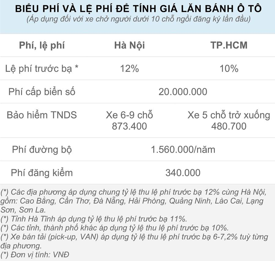 Giá lăn bánh chi tiết Hyundai Accent 2021 tại Việt Nam - Ảnh 6.