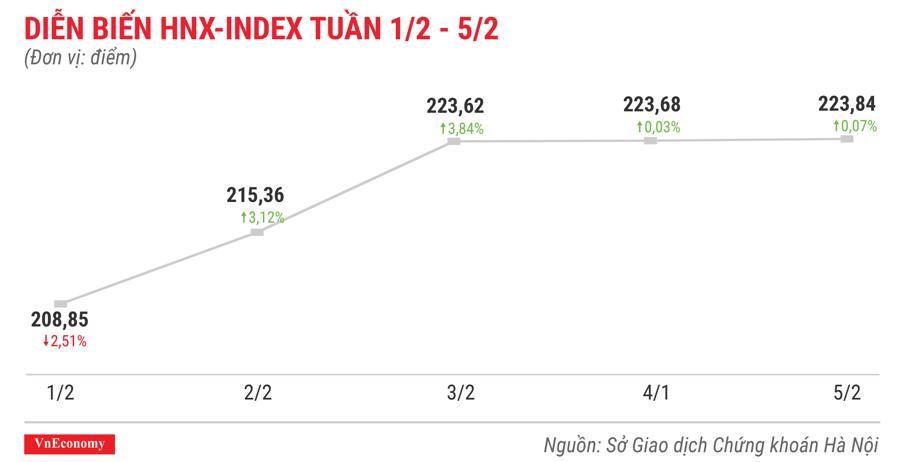 Cổ phiếu RIC có phiên tăng trần thứ 20 liên tiếp - Ảnh 4.