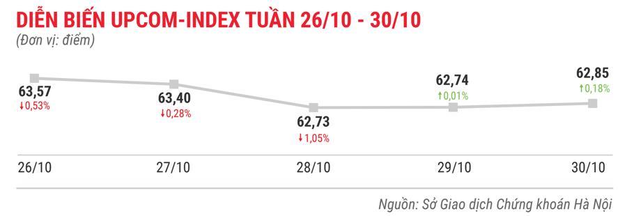 Cổ phiếu tăng/giảm mạnh: Nhóm đầu cơ rơi rụng - Ảnh 7.