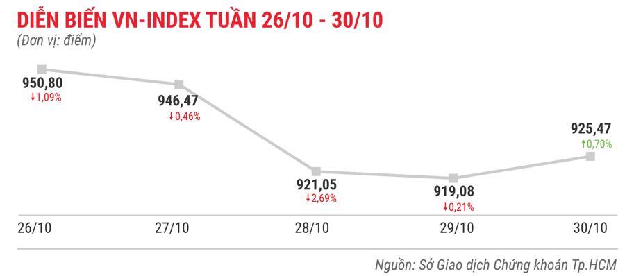 Cổ phiếu tăng/giảm mạnh: Nhóm đầu cơ rơi rụng - Ảnh 1.