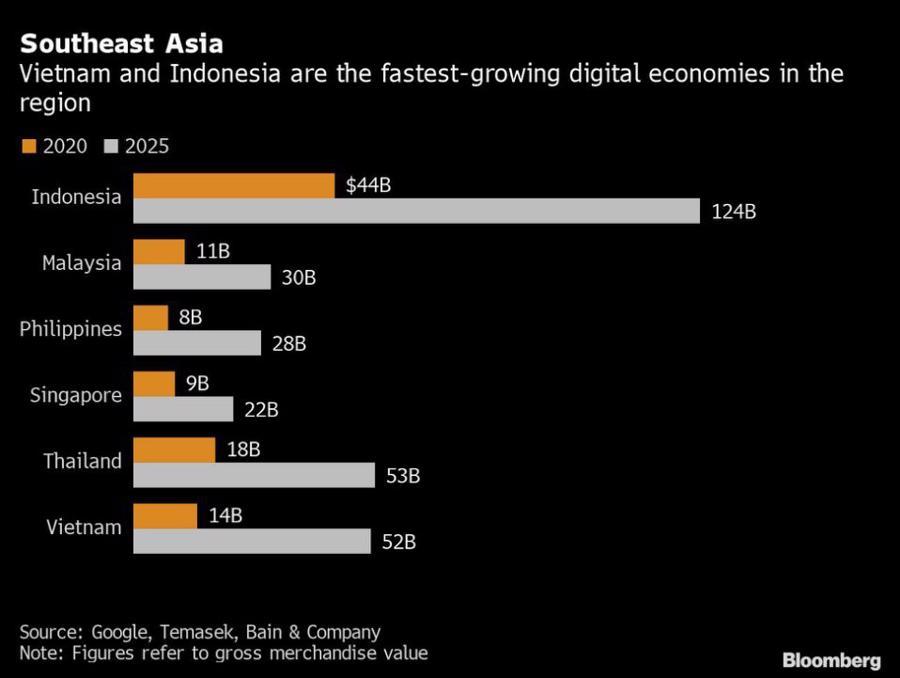 Gojek và Tokopedia có thể sáp nhập trong thương vụ hơn 18 tỷ USD - Ảnh 1.