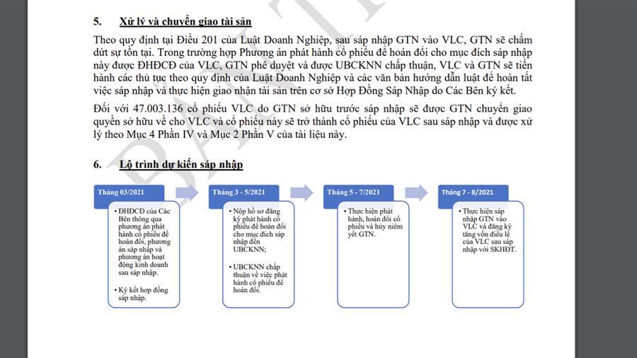 GTNFoods trình cổ đông kế hoạch sáp nhập vào Tổng công ty Chăn nuôi Việt Nam (VLC) - Ảnh 1.