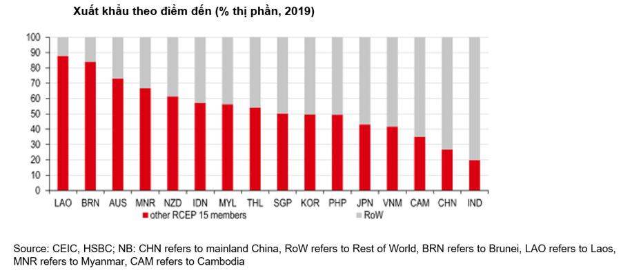 Hiệp RCEP được ký cho thấy vị thế ngày càng cao của Việt Nam - Ảnh 2.