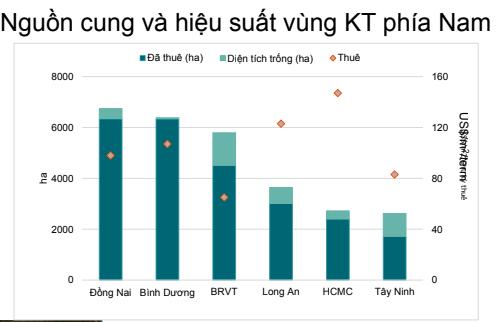 Nhà đầu tư Hồng Kông, Trung Quốc đổ xô khu công nghiệp Việt Nam - Ảnh 3.