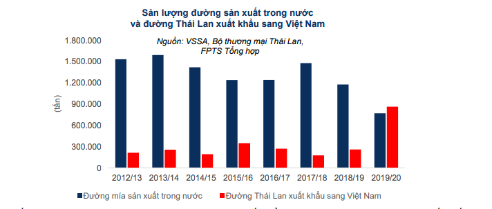 """""""Thập tử nhất sinh"""" vì đường nhập khẩu Thái Lan: Doanh nghiệp nội địa cầu cứu - Ảnh 2."""