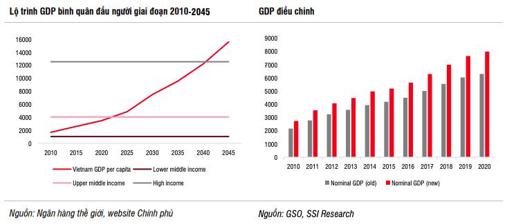 Sẽ tiếp tục nới lỏng tiền tệ để thúc đẩy tăng trưởng năm 2021? - Ảnh 1.