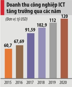 """Khát vọng tinh thần """"Make in Vietnam"""": Động lực phát triển cho cộng đồng doanh nghiệp công nghệ số - Ảnh 2."""