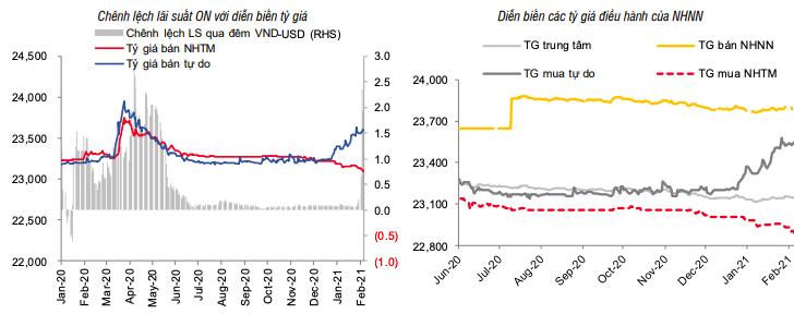 Ngân hàng Nhà nước tiếp tục bơm ròng thêm 12.000 tỷ đồng - Ảnh 2.