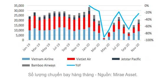 Xây sân bay phải tính nhu cầu hành khách, khả năng tài chính và hiệu quả đầu tư - Ảnh 1.
