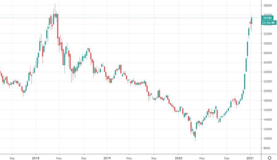 Cổ phiếu tài chính tiếp tục thăng hoa - Ảnh 1.