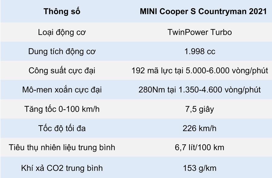 Xe sang cỡ nhỏ MINI Countryman 2021 giá hơn 2,4 tỷ đồng tại Việt Nam - Ảnh 3.