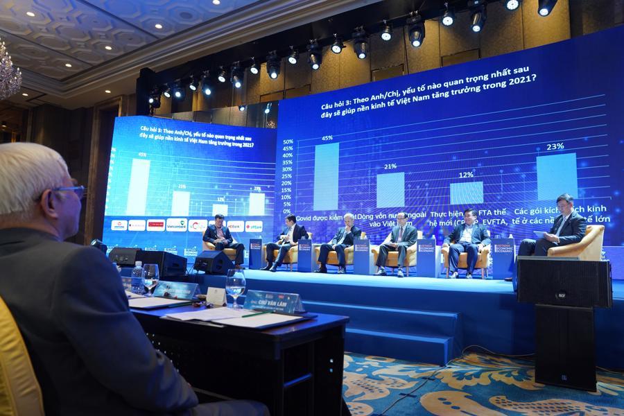 [Trực tiếp]: Kịch bản nào cho Kinh tế Việt Nam 2021? - Ảnh 5.