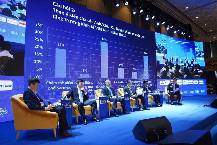 [Trực tiếp]: Kịch bản nào cho Kinh tế Việt Nam 2021? - Ảnh 11.