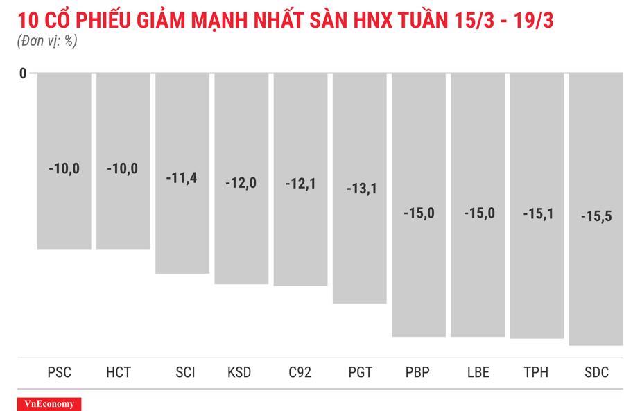 Cổ phiếu HAP và SGR bứt phá - Ảnh 6.
