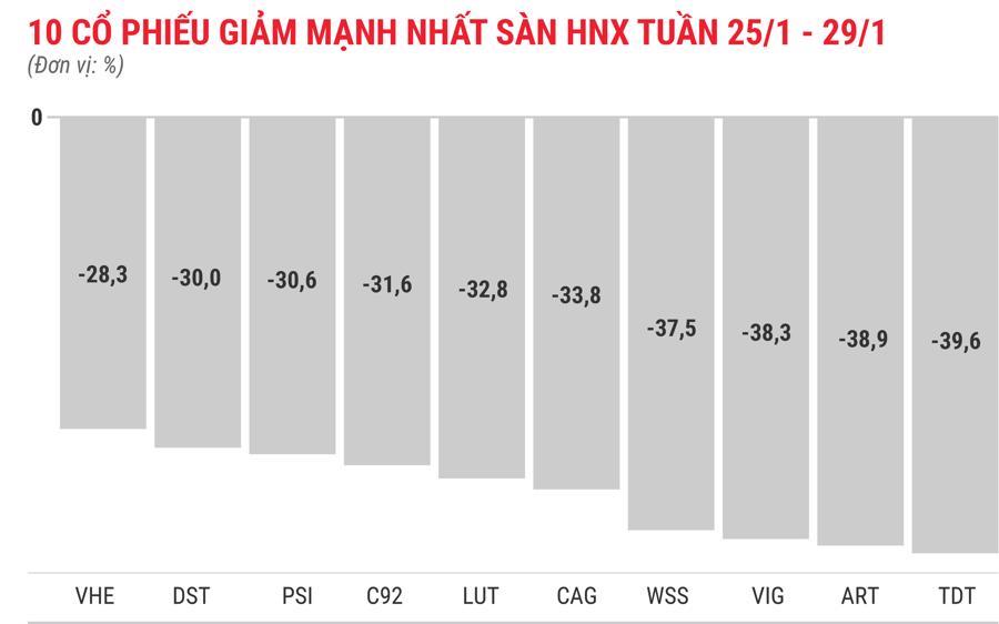 Cổ phiếu RIC ngược dòng thị trường - Ảnh 6.