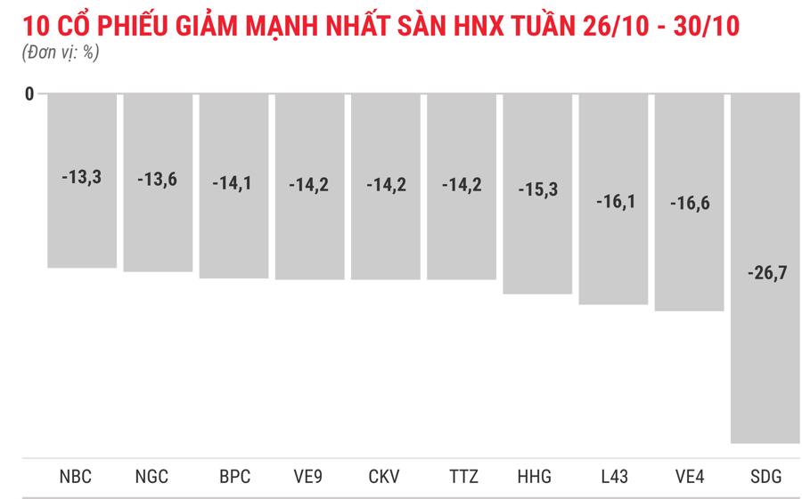 Cổ phiếu tăng/giảm mạnh: Nhóm đầu cơ rơi rụng - Ảnh 6.