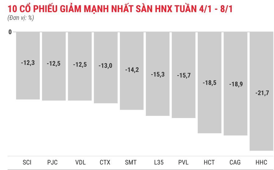 Cổ phiếu công ty chứng khoán tăng mạnh tuần đầu năm 2021 - Ảnh 6.