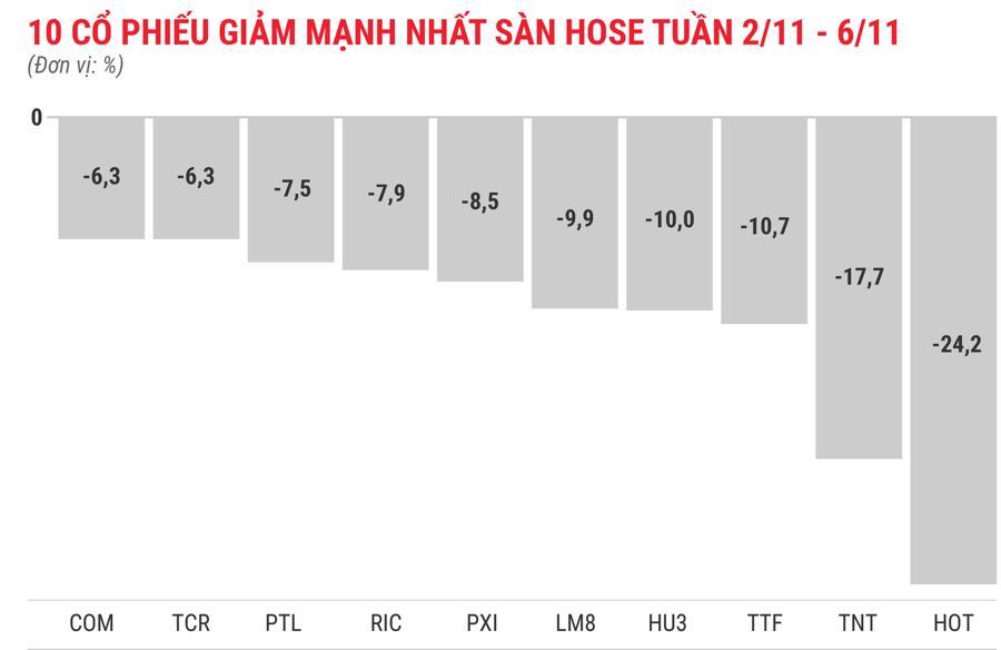 Chủ tịch đăng ký mua 35 triệu cổ phiếu, FLC tăng gần 18% trong tuần - Ảnh 3.