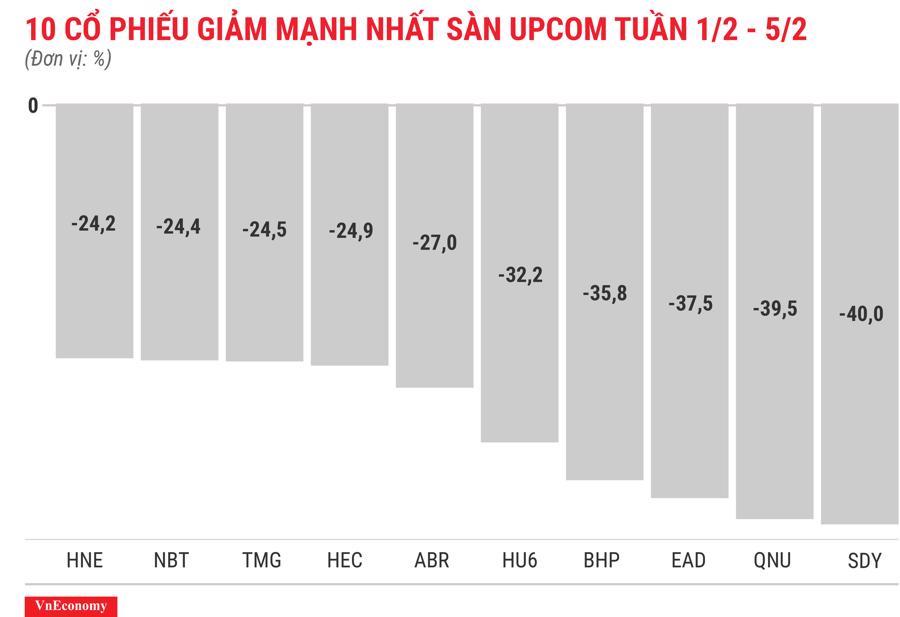 Cổ phiếu RIC có phiên tăng trần thứ 20 liên tiếp - Ảnh 9.