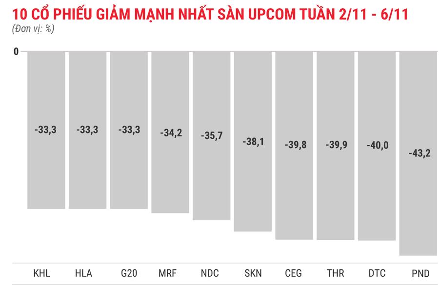 Chủ tịch đăng ký mua 35 triệu cổ phiếu, FLC tăng gần 18% trong tuần - Ảnh 9.