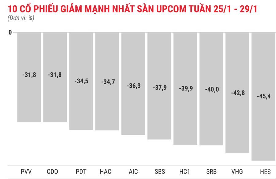 Cổ phiếu RIC ngược dòng thị trường - Ảnh 9.