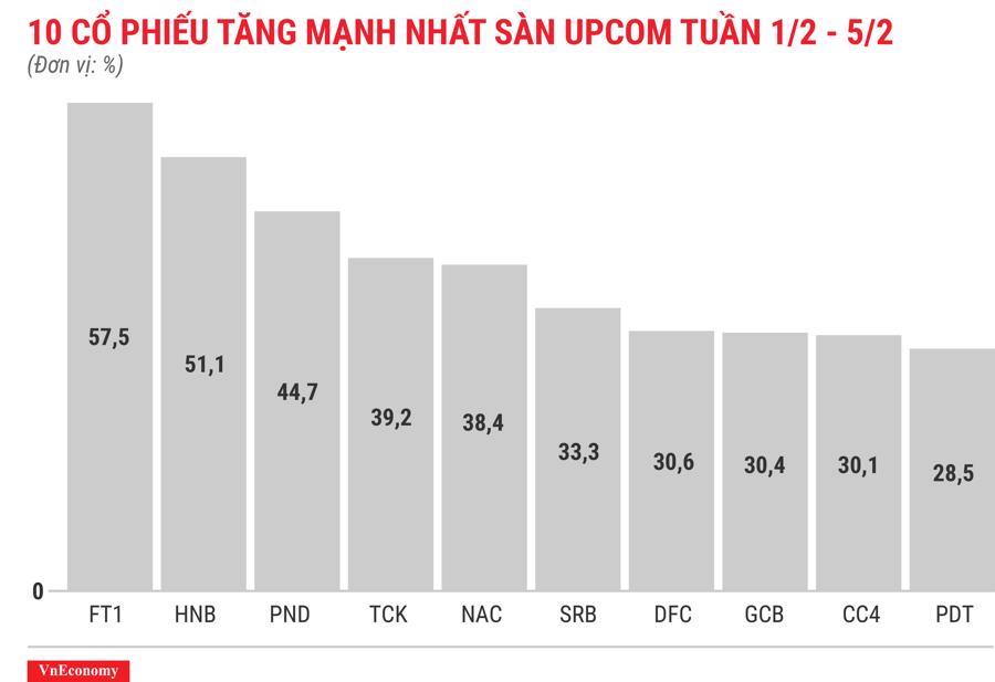 Cổ phiếu RIC có phiên tăng trần thứ 20 liên tiếp - Ảnh 8.