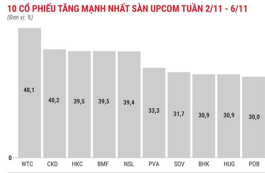 Chủ tịch đăng ký mua 35 triệu cổ phiếu, FLC tăng gần 18% trong tuần - Ảnh 8.