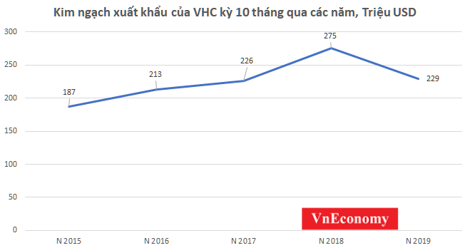 VHC xk