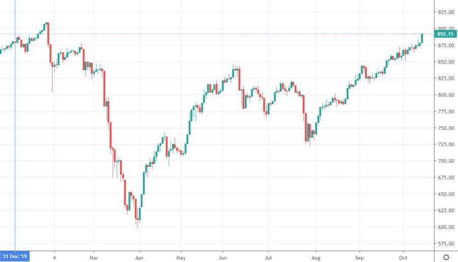 """Tiền vào sầm sập, VN-Index sắp """"hoàn lỗ"""" - Ảnh 1."""