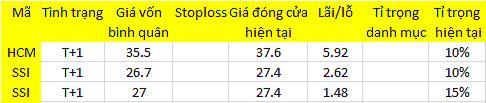 Blog chứng khoán: Cường độ tiền cao nhất từ cuối tháng 2 1
