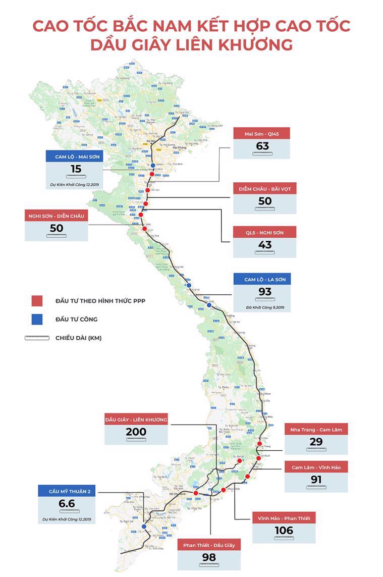 Giao thông miền Nam phát triển với loạt cao tốc được khởi công - Ảnh 1.