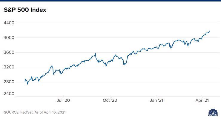 Lợi nhuận ngân hàng đưa S&P 500 và Dow Jones lên kỷ lục mới - Ảnh 1.