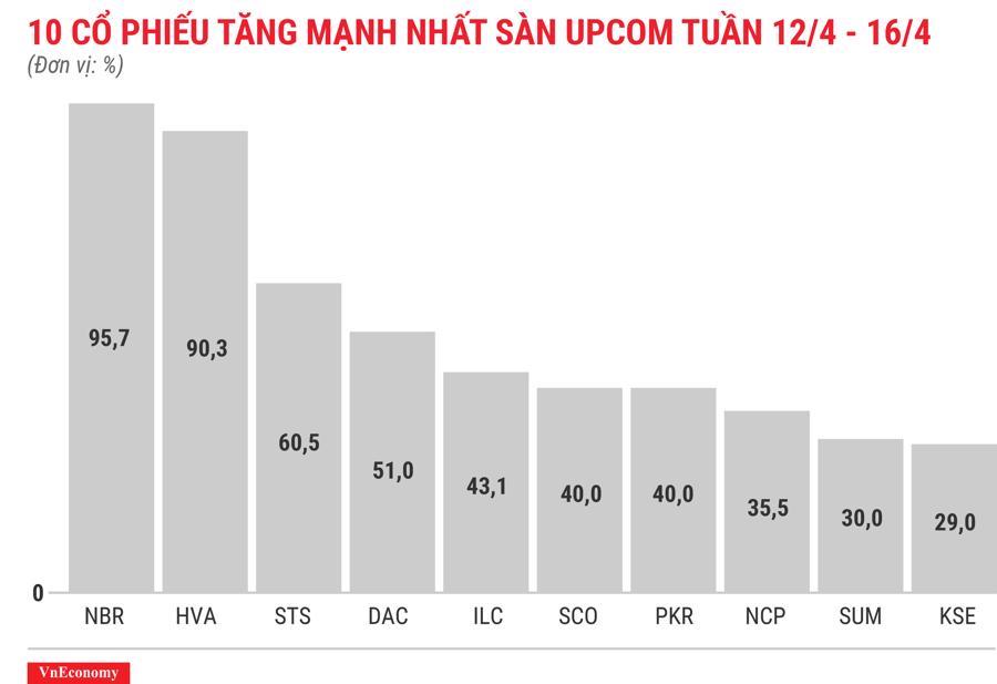 """Nhóm cổ phiếu """"họ FLC"""" bật tăng bất chấp thị trường điều chỉnh - Ảnh 8."""