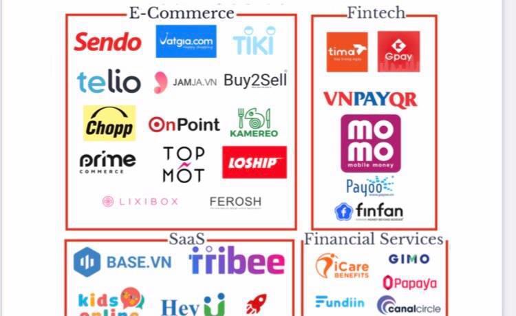 Startup Việt bao giờ IPO trên sân nhà? - Ảnh 2