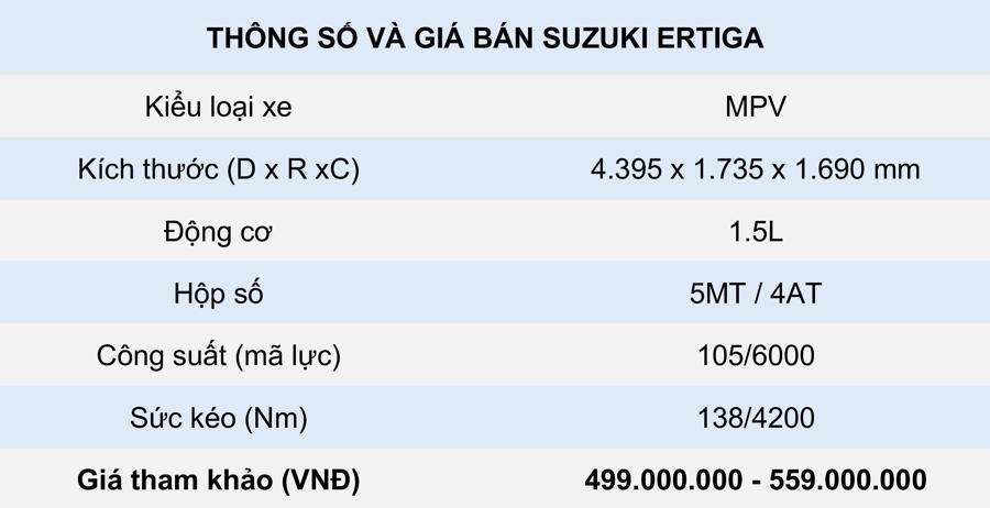 thông số kỹ thuật và giá bán xe Suzuki Ertiga