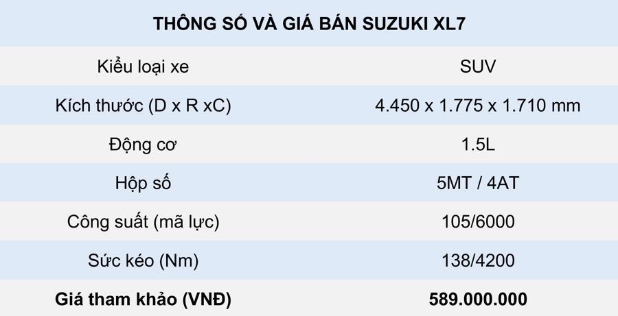 thông số kỹ thuật và giá bán Suzuki XL7
