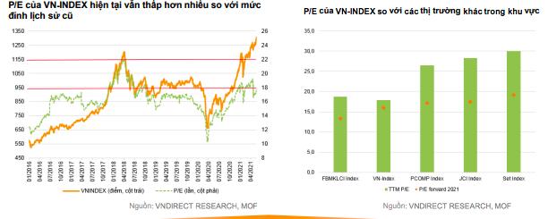 Nhiều yếu tố hỗ trợ thị trường trong tháng 6, covid và lạm phát là hai rủi ro lớn nhất - Ảnh 3