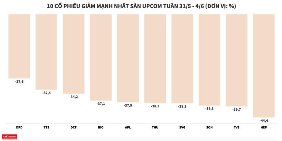 Nhóm cổ phiếu công ty chứng khoán tăng đột biến - Ảnh 9