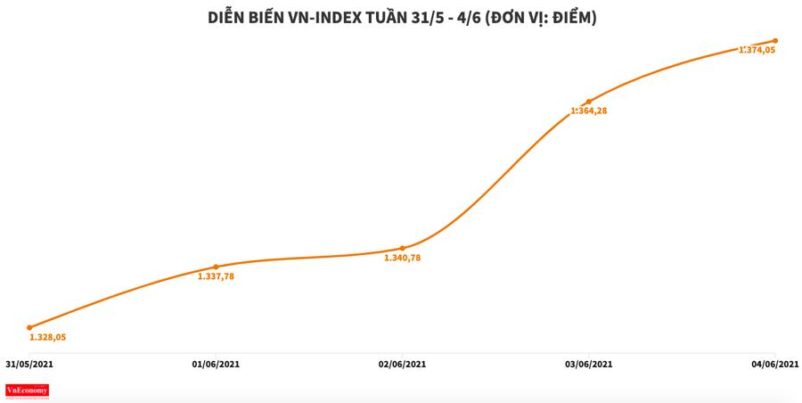 Nhóm cổ phiếu công ty chứng khoán tăng đột biến - Ảnh 1