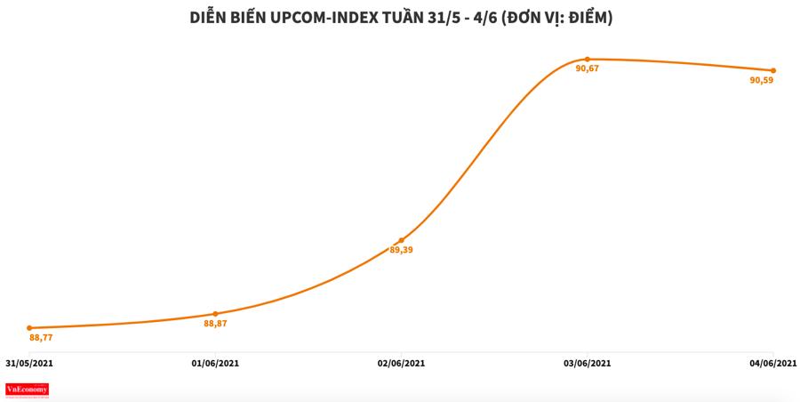 Nhóm cổ phiếu công ty chứng khoán tăng đột biến - Ảnh 7