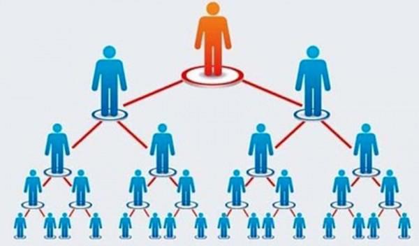 Chặn các hoạt động thu lợi bất chính từ bán hàng đa cấp - Ảnh 1