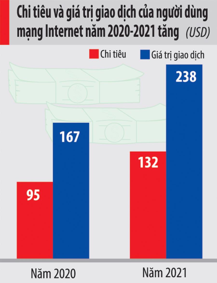 """Big tech có doanh thu tỷ USD tại Việt Nam nhưng... vẫn """"né"""" thuế - Ảnh 1"""