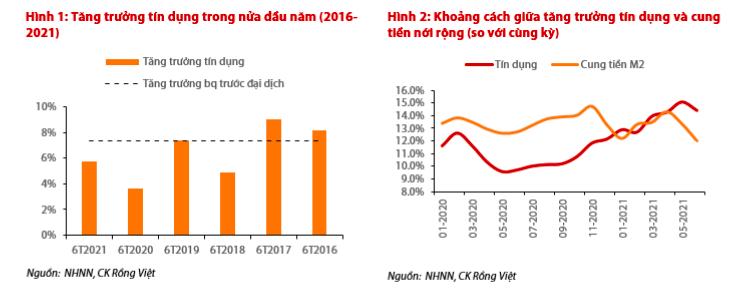 VDSC: Chính sách tiền tệ hỗ trợ sẽ tiếp tục được duy trì - Ảnh 1